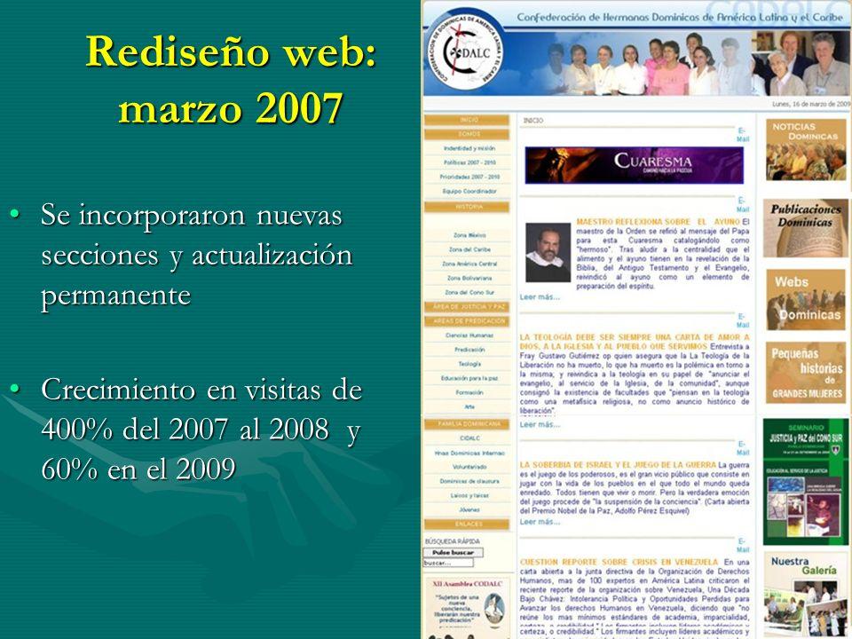 Rediseño web: marzo 2007 Se incorporaron nuevas secciones y actualización permanenteSe incorporaron nuevas secciones y actualización permanente Crecimiento en visitas de 400% del 2007 al 2008 y 60% en el 2009Crecimiento en visitas de 400% del 2007 al 2008 y 60% en el 2009