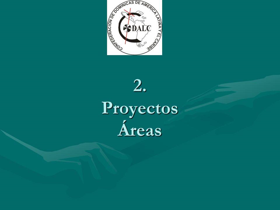 2. Proyectos Áreas