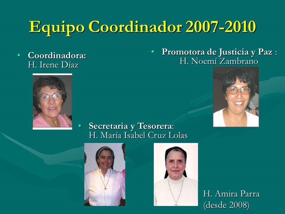Equipo Coordinador 2007-2010 Coordinadora: H. Irene DíazCoordinadora: H.