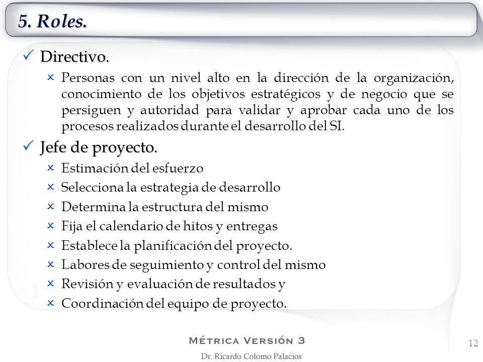 5. Roles. 12 Directivo. Directivo. Personas con un nivel alto en la dirección de la organización, conocimiento de los objetivos estratégicos y de nego