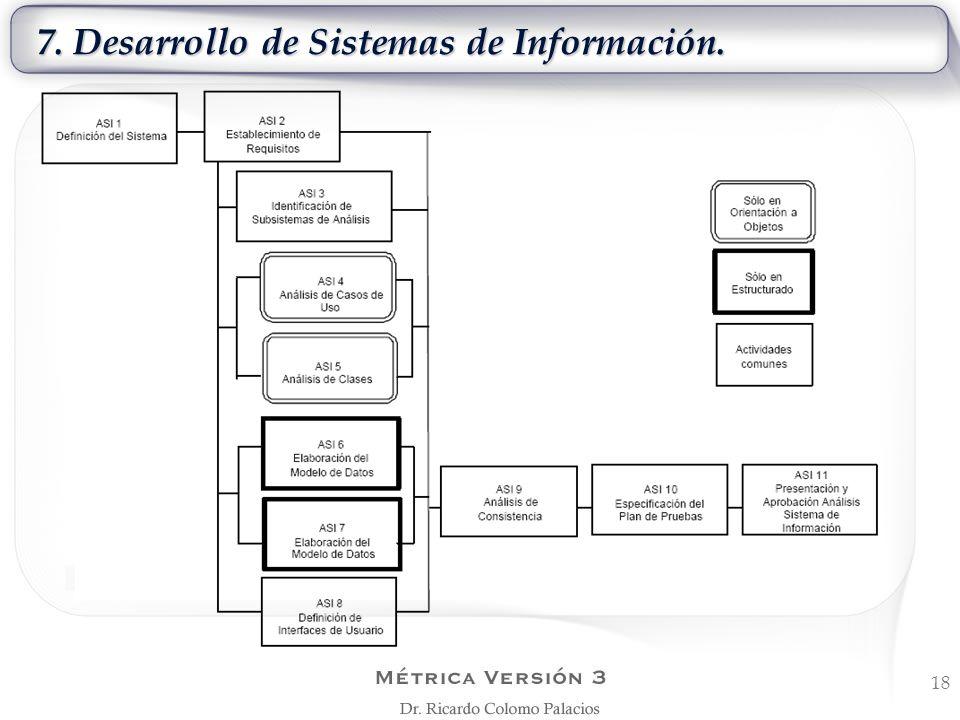 7. Desarrollo de Sistemas de Información. 18