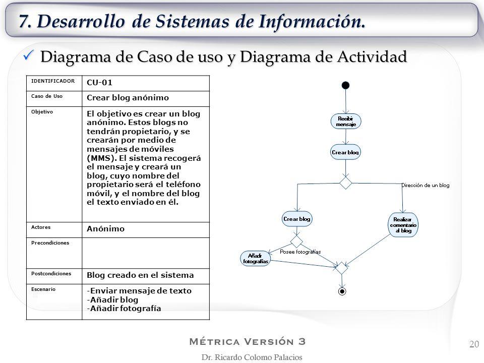 7. Desarrollo de Sistemas de Información. 20 Diagrama de Caso de uso y Diagrama de Actividad Diagrama de Caso de uso y Diagrama de Actividad IDENTIFIC
