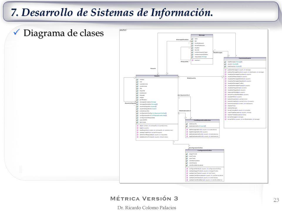 7. Desarrollo de Sistemas de Información. 23 Diagrama de clases Diagrama de clases
