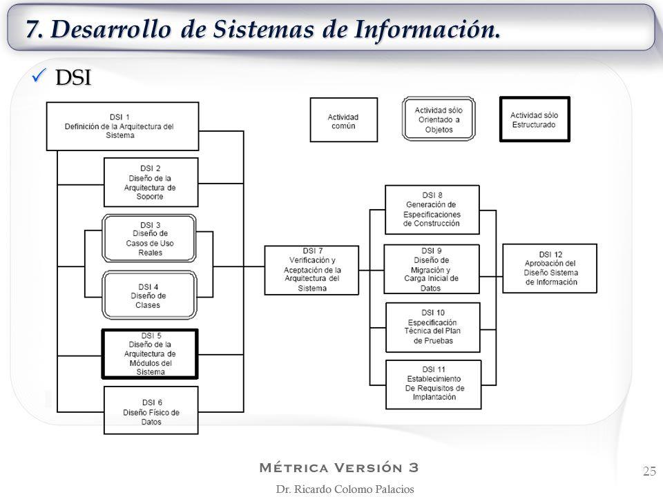 7. Desarrollo de Sistemas de Información. 25 DSI DSI