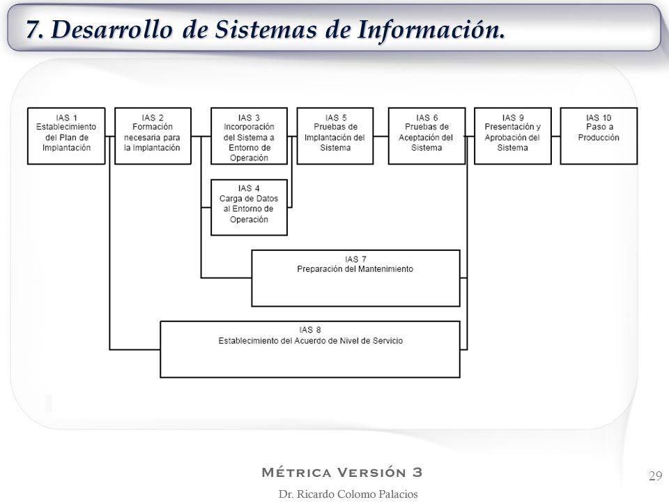 7. Desarrollo de Sistemas de Información. 29