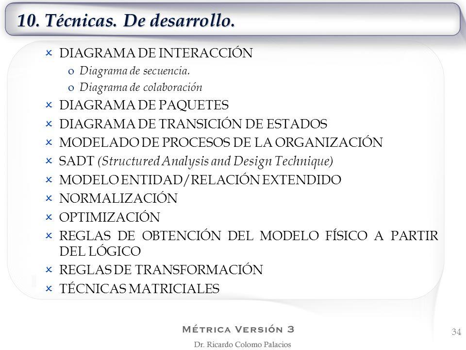 10. Técnicas. De desarrollo. 34 DIAGRAMA DE INTERACCIÓN o Diagrama de secuencia. o Diagrama de colaboración DIAGRAMA DE PAQUETES DIAGRAMA DE TRANSICIÓ