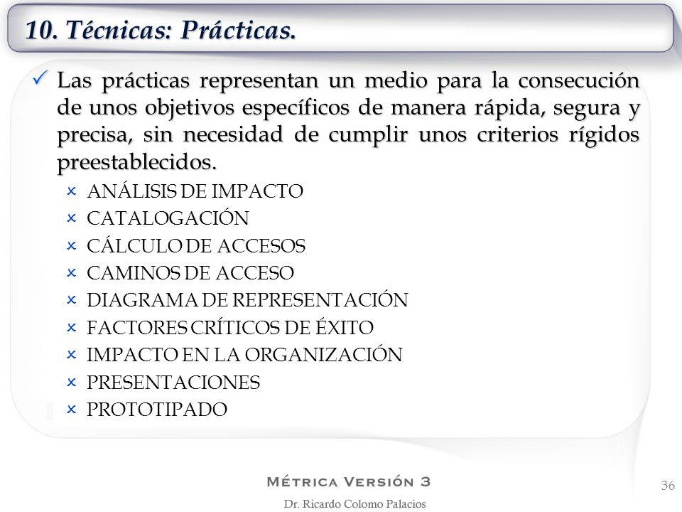 10. Técnicas: Prácticas. 36 Las prácticas representan un medio para la consecución de unos objetivos específicos de manera rápida, segura y precisa, s