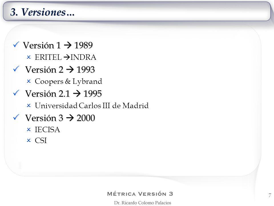 3. Versiones… Versión 1 1989 Versión 1 1989 ERITEL INDRA Versión 2 1993 Versión 2 1993 Coopers & Lybrand Versión 2.1 1995 Versión 2.1 1995 Universidad
