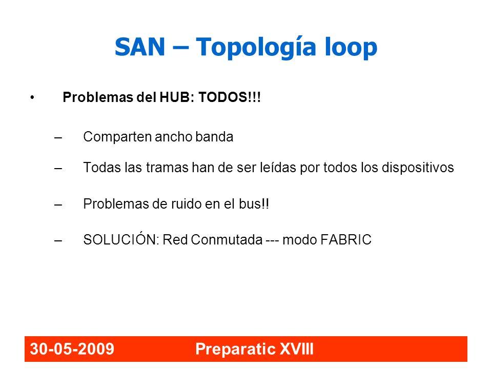 30-05-2009 Preparatic XVIII SAN – Topología loop Problemas del HUB: TODOS!!! –Comparten ancho banda –Todas las tramas han de ser leídas por todos los