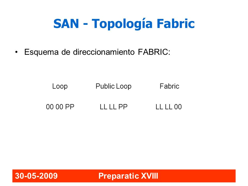 30-05-2009 Preparatic XVIII SAN - Topología Fabric Esquema de direccionamiento FABRIC: LoopPublic LoopFabric 00 00 PPLL LL PPLL LL 00