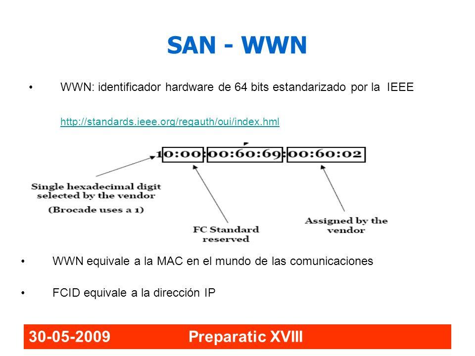 30-05-2009 Preparatic XVIII SAN - WWN WWN: identificador hardware de 64 bits estandarizado por la IEEE http://standards.ieee.org/regauth/oui/index.hml