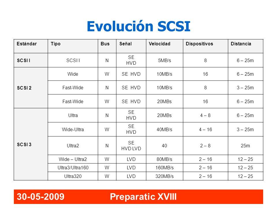 30-05-2009 Preparatic XVIII Evolución SCSI EstándarTipoBusSeñalVelocidadDispositivosDistancia SCSI I N SE HVD 5MB/s86 – 25m SCSI 2 WideWSE HVD10MB/s16