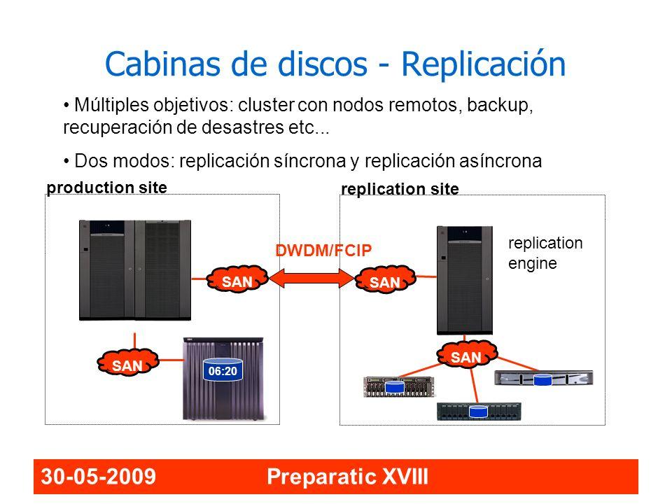 30-05-2009 Preparatic XVIII Cabinas de discos - Replicación Múltiples objetivos: cluster con nodos remotos, backup, recuperación de desastres etc... D