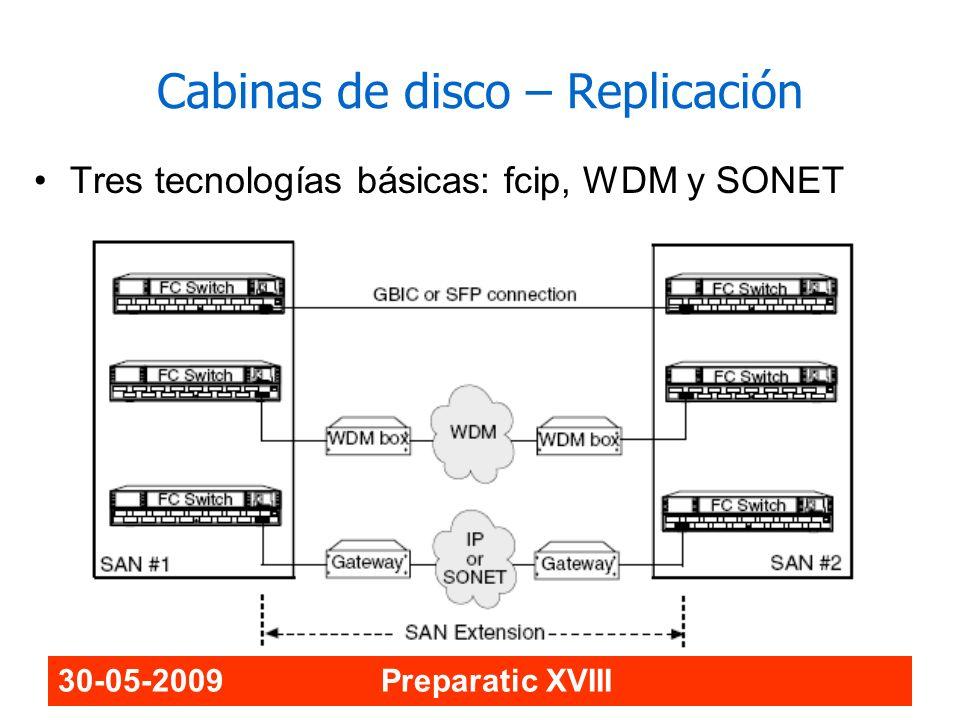 30-05-2009 Preparatic XVIII Cabinas de disco – Replicación Tres tecnologías básicas: fcip, WDM y SONET