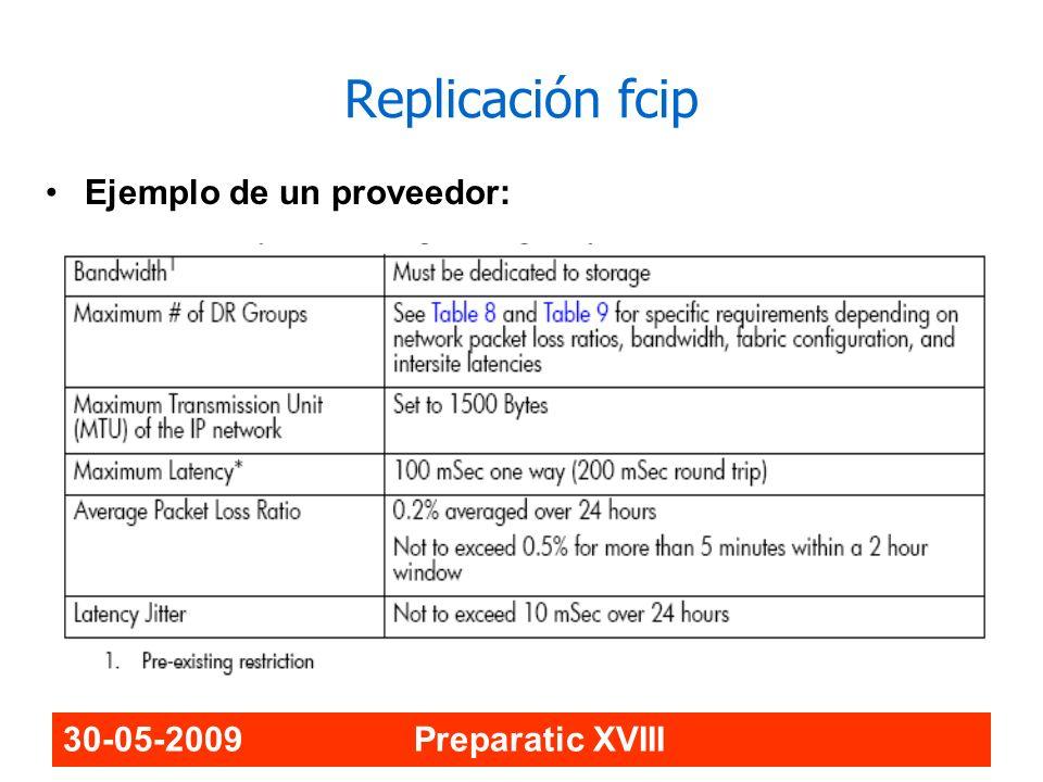 30-05-2009 Preparatic XVIII Replicación fcip Ejemplo de un proveedor: