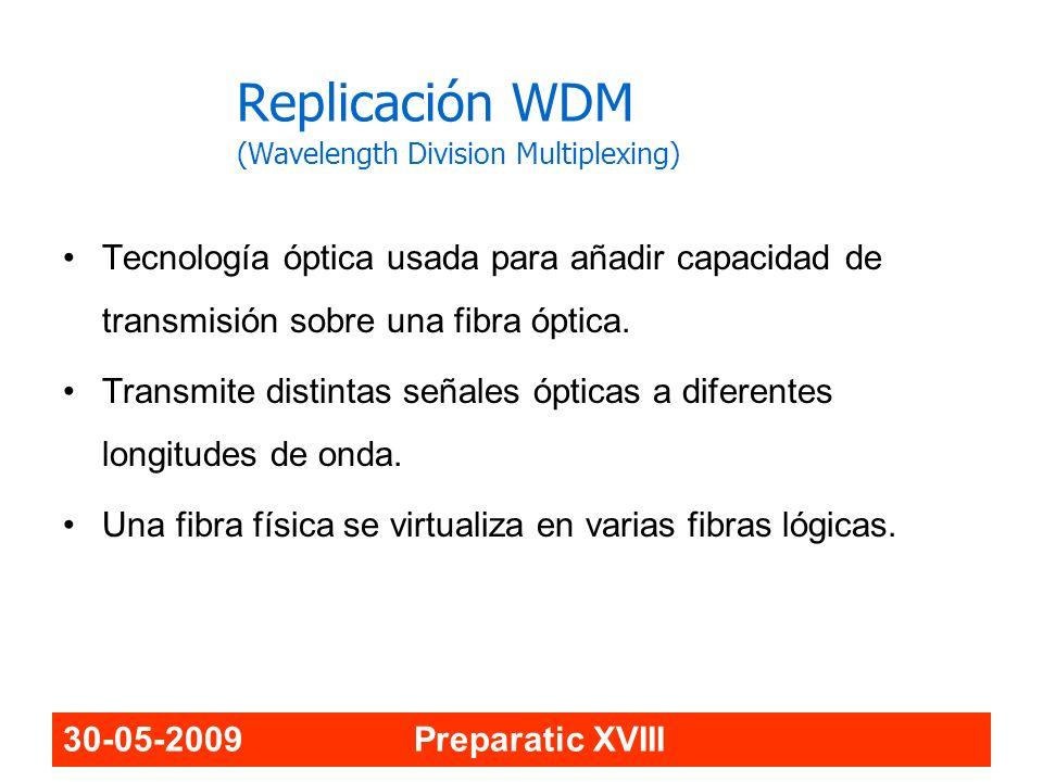 30-05-2009 Preparatic XVIII Replicación WDM (Wavelength Division Multiplexing) Tecnología óptica usada para añadir capacidad de transmisión sobre una