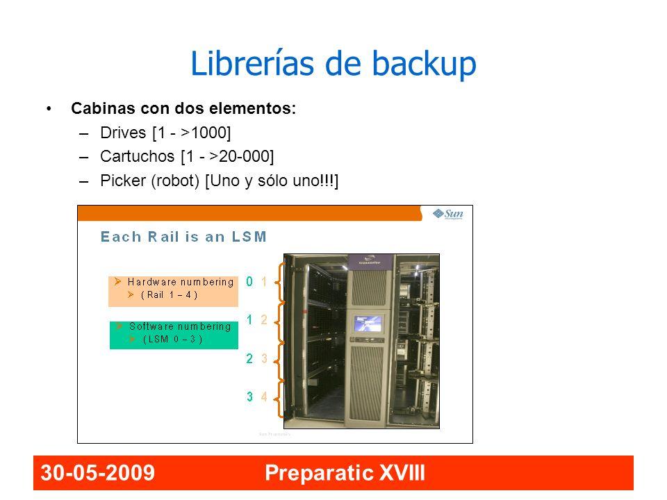 30-05-2009 Preparatic XVIII Librerías de backup Cabinas con dos elementos: –Drives [1 - >1000] –Cartuchos [1 - >20-000] –Picker (robot) [Uno y sólo un