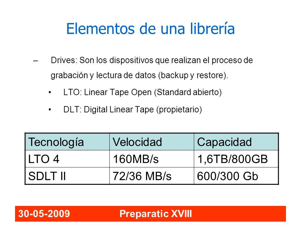 30-05-2009 Preparatic XVIII Elementos de una librería –Drives: Son los dispositivos que realizan el proceso de grabación y lectura de datos (backup y