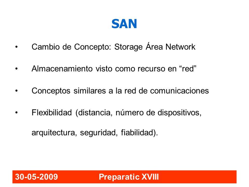 30-05-2009 Preparatic XVIII SAN Cambio de Concepto: Storage Área Network Almacenamiento visto como recurso en red Conceptos similares a la red de comu
