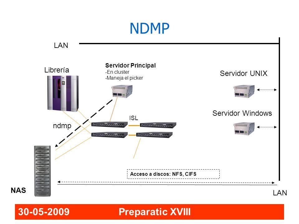 30-05-2009 Preparatic XVIII NDMP LAN Servidor Principal -En cluster -Maneja el picker Acceso a discos: NFS, CIFS Librería NAS ISL Servidor UNIX Servid