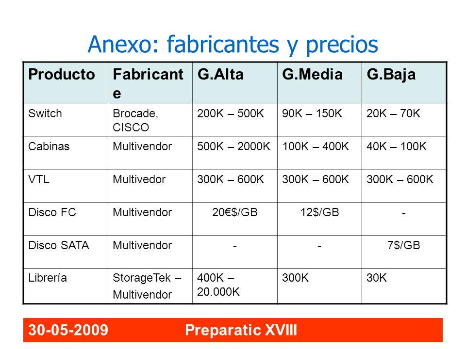 30-05-2009 Preparatic XVIII Anexo: fabricantes y precios ProductoFabricant e G.AltaG.MediaG.Baja SwitchBrocade, CISCO 200K – 500K90K – 150K20K – 70K C