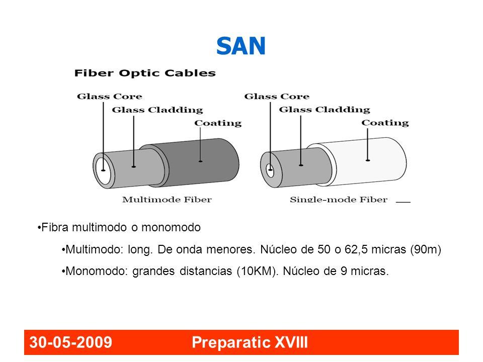 30-05-2009 Preparatic XVIII SAN Fibra multimodo o monomodo Multimodo: long. De onda menores. Núcleo de 50 o 62,5 micras (90m) Monomodo: grandes distan