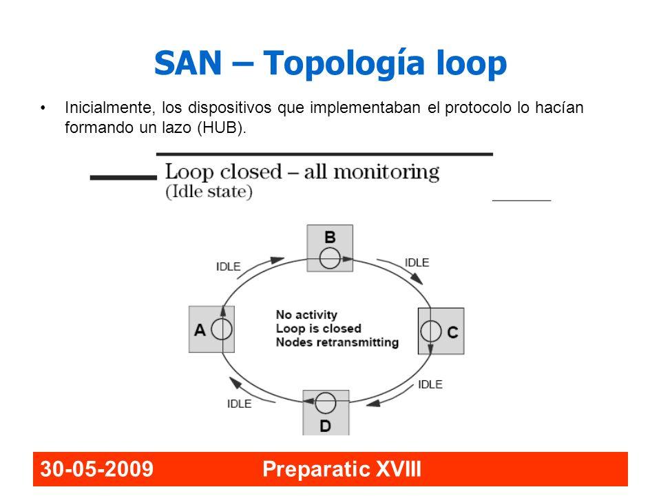 30-05-2009 Preparatic XVIII SAN – Topología loop Cada dispositivo en el loop tenía un identificador de 8 bits (AL_PA) aunque sólo 126 se pueden direccionar realmente