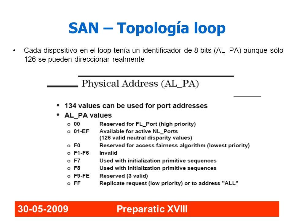 30-05-2009 Preparatic XVIII SAN – Topología loop Cada dispositivo en el loop tenía un identificador de 8 bits (AL_PA) aunque sólo 126 se pueden direcc