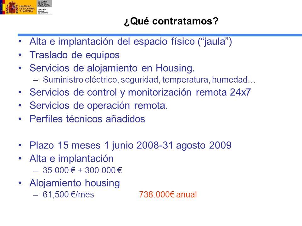 ¿Qué contratamos? Alta e implantación del espacio físico (jaula) Traslado de equipos Servicios de alojamiento en Housing. –Suministro eléctrico, segur