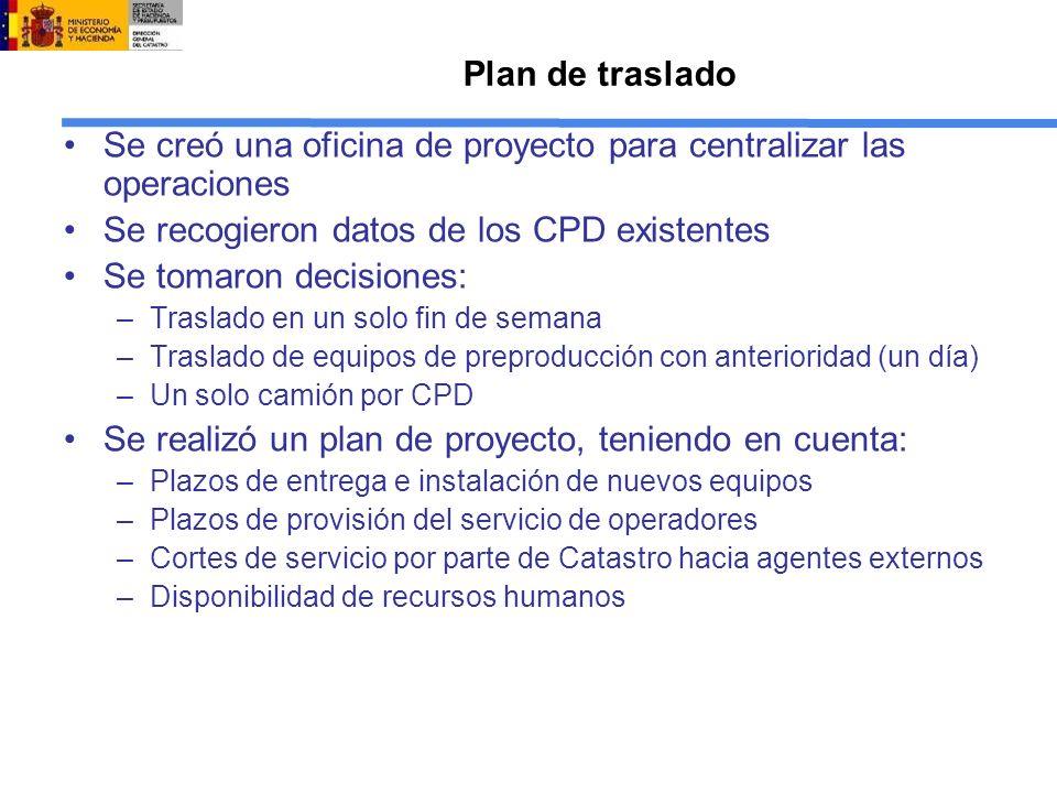Plan de traslado Se creó una oficina de proyecto para centralizar las operaciones Se recogieron datos de los CPD existentes Se tomaron decisiones: –Tr