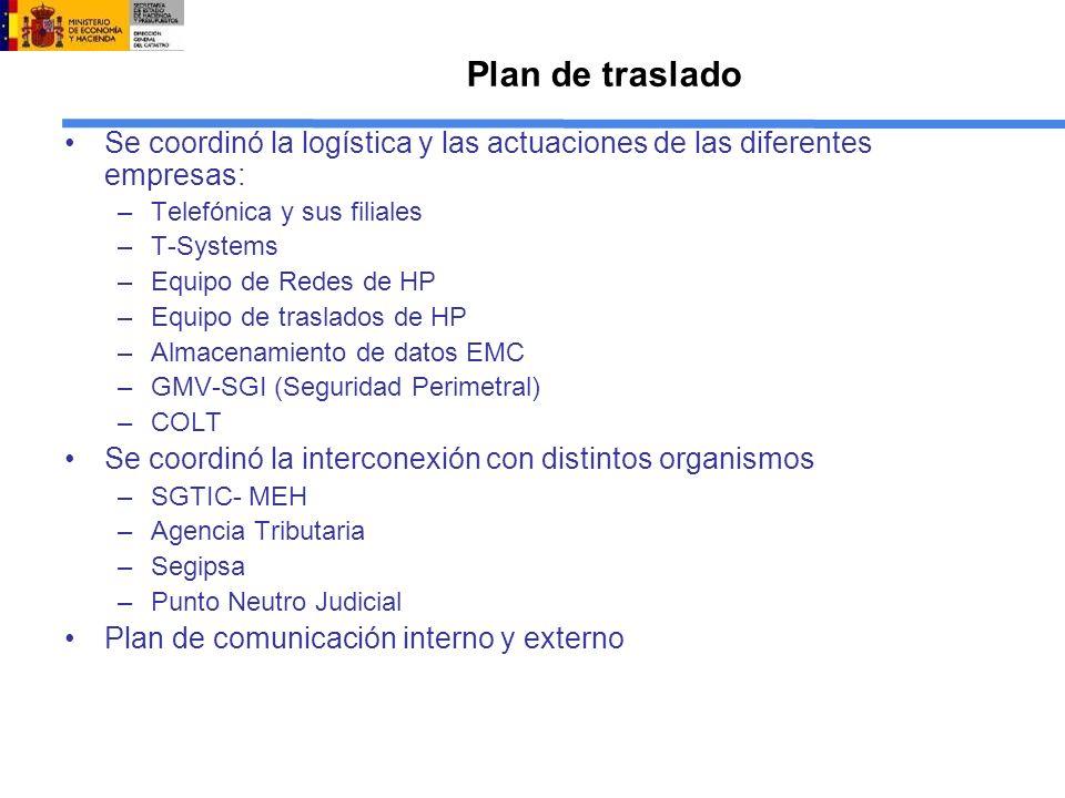 Plan de traslado Se coordinó la logística y las actuaciones de las diferentes empresas: –Telefónica y sus filiales –T-Systems –Equipo de Redes de HP –