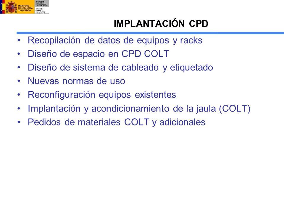 Recopilación de datos de equipos y racks Diseño de espacio en CPD COLT Diseño de sistema de cableado y etiquetado Nuevas normas de uso Reconfiguración