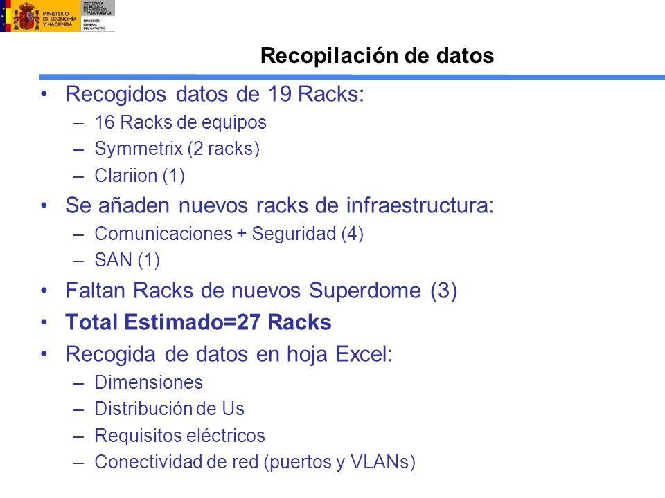 Recopilación de datos Recogidos datos de 19 Racks: –16 Racks de equipos –Symmetrix (2 racks) –Clariion (1) Se añaden nuevos racks de infraestructura: –Comunicaciones + Seguridad (4) –SAN (1) Faltan Racks de nuevos Superdome (3) Total Estimado=27 Racks Recogida de datos en hoja Excel: –Dimensiones –Distribución de Us –Requisitos eléctricos –Conectividad de red (puertos y VLANs)