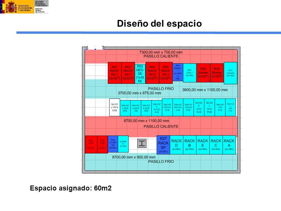 Diseño del espacio Espacio asignado: 60m2