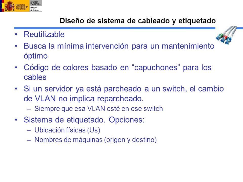 Diseño de sistema de cableado y etiquetado Reutilizable Busca la mínima intervención para un mantenimiento óptimo Código de colores basado en capuchones para los cables Si un servidor ya está parcheado a un switch, el cambio de VLAN no implica reparcheado.