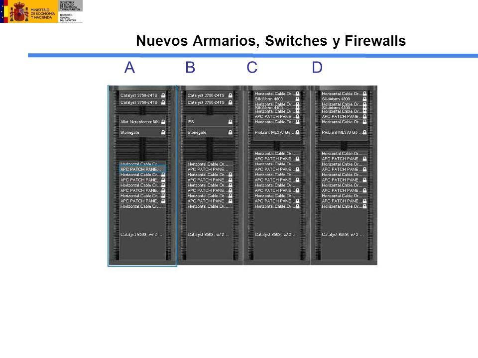 Nuevos Armarios, Switches y Firewalls A B C D