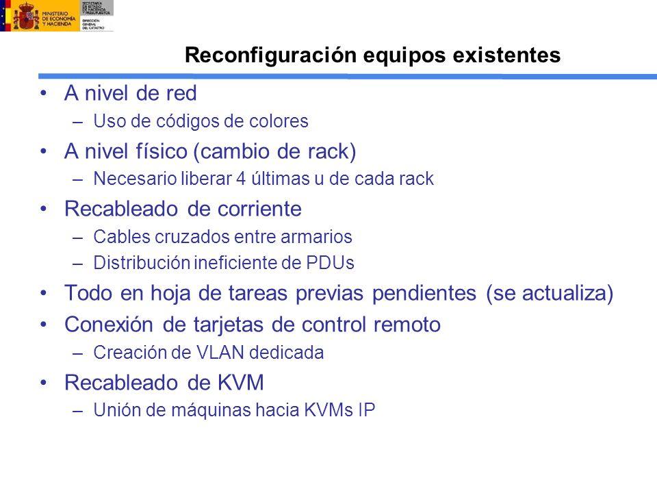 Reconfiguración equipos existentes A nivel de red –Uso de códigos de colores A nivel físico (cambio de rack) –Necesario liberar 4 últimas u de cada rack Recableado de corriente –Cables cruzados entre armarios –Distribución ineficiente de PDUs Todo en hoja de tareas previas pendientes (se actualiza) Conexión de tarjetas de control remoto –Creación de VLAN dedicada Recableado de KVM –Unión de máquinas hacia KVMs IP