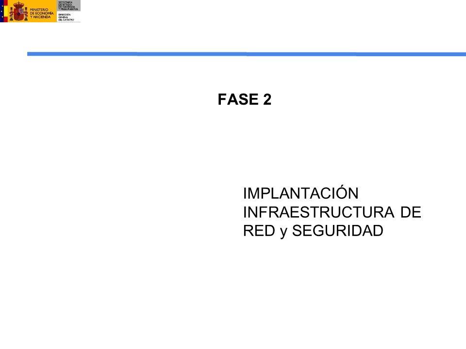 FASE 2 IMPLANTACIÓN INFRAESTRUCTURA DE RED y SEGURIDAD
