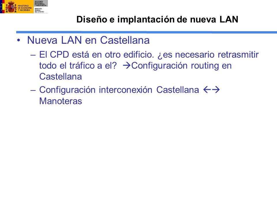 Diseño e implantación de nueva LAN Nueva LAN en Castellana –El CPD está en otro edificio. ¿es necesario retrasmitir todo el tráfico a el? Configuració