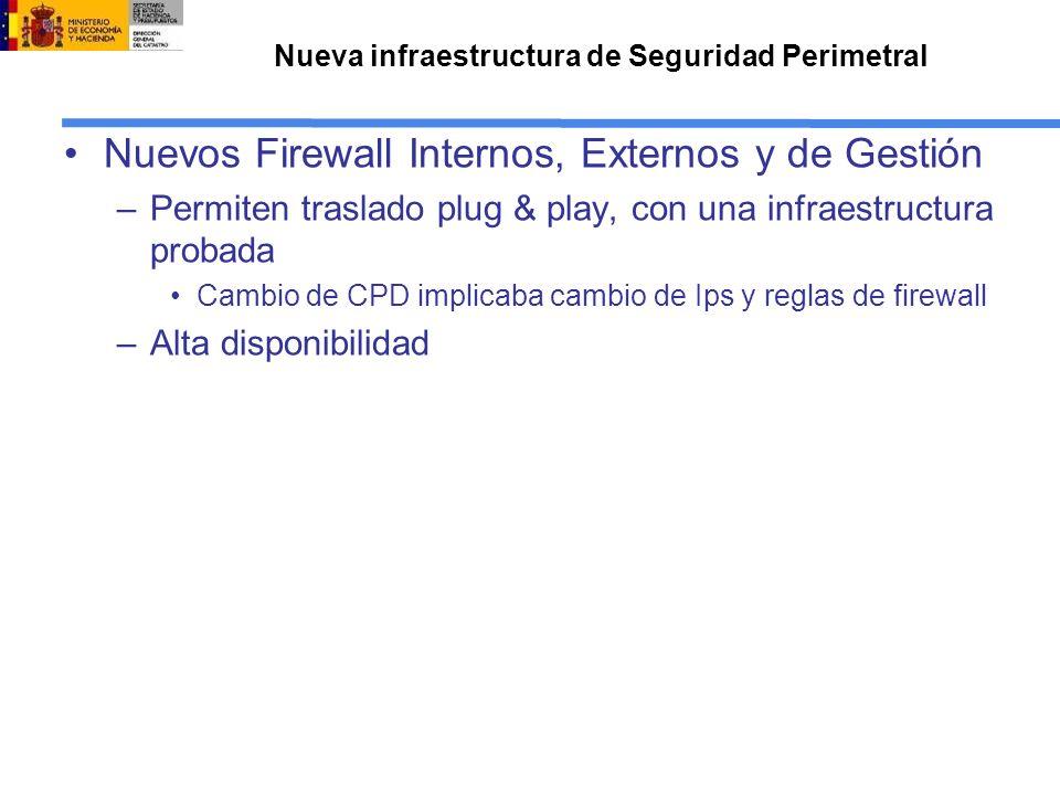 Nueva infraestructura de Seguridad Perimetral Nuevos Firewall Internos, Externos y de Gestión –Permiten traslado plug & play, con una infraestructura