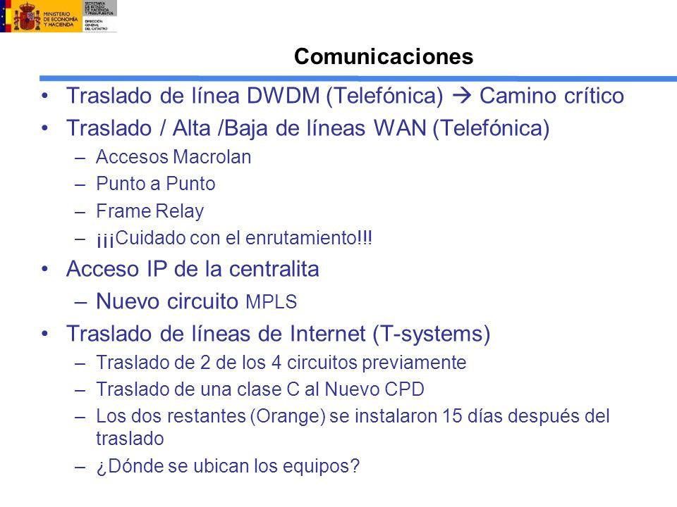 Comunicaciones Traslado de línea DWDM (Telefónica) Camino crítico Traslado / Alta /Baja de líneas WAN (Telefónica) –Accesos Macrolan –Punto a Punto –Frame Relay –¡¡¡Cuidado con el enrutamiento!!.