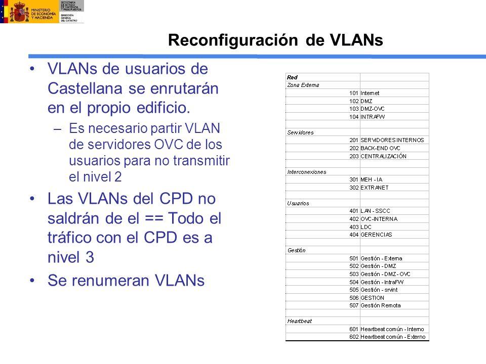 Reconfiguración de VLANs VLANs de usuarios de Castellana se enrutarán en el propio edificio. –Es necesario partir VLAN de servidores OVC de los usuari