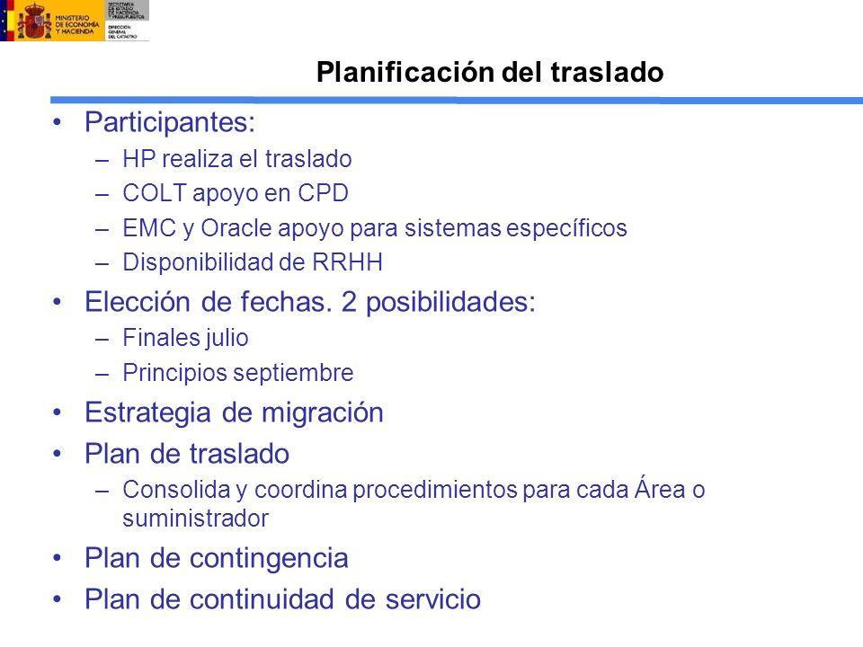 Planificación del traslado Participantes: –HP realiza el traslado –COLT apoyo en CPD –EMC y Oracle apoyo para sistemas específicos –Disponibilidad de RRHH Elección de fechas.