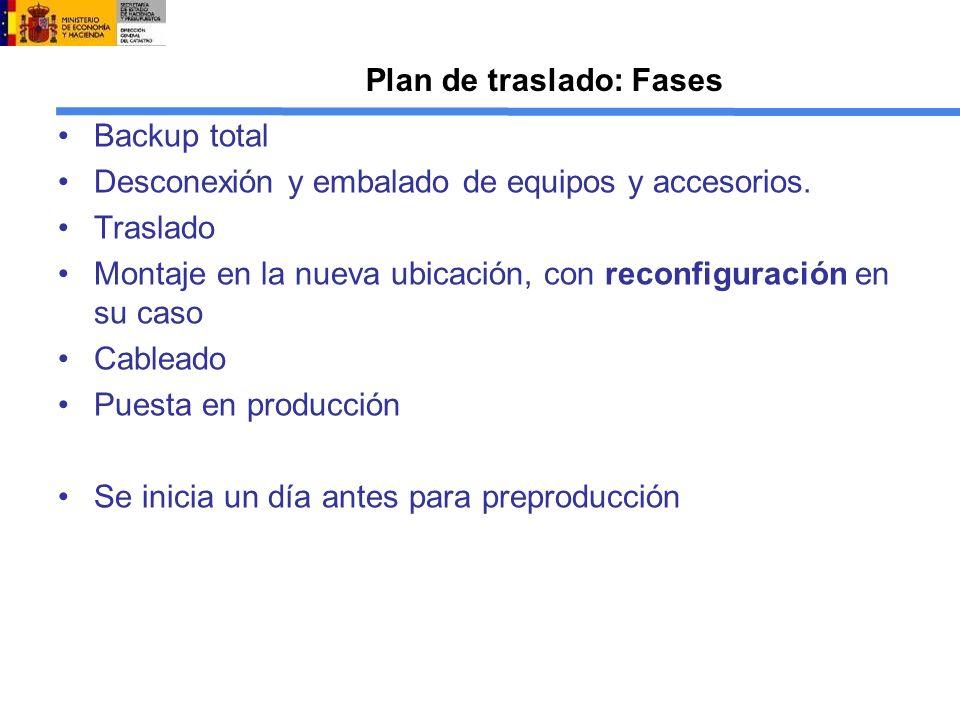 Plan de traslado: Fases Backup total Desconexión y embalado de equipos y accesorios. Traslado Montaje en la nueva ubicación, con reconfiguración en su