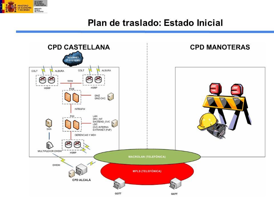 Plan de traslado: Estado Inicial