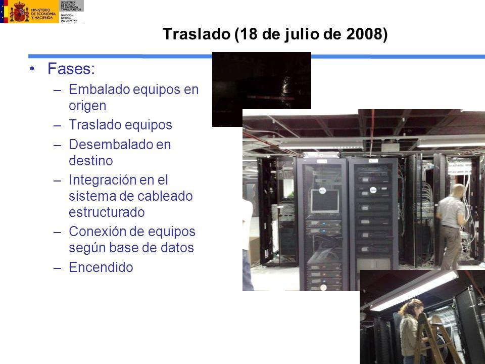 Traslado (18 de julio de 2008) Fases: –Embalado equipos en origen –Traslado equipos –Desembalado en destino –Integración en el sistema de cableado estructurado –Conexión de equipos según base de datos –Encendido