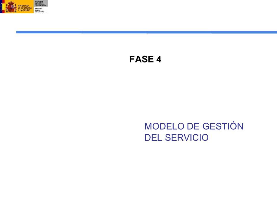FASE 4 MODELO DE GESTIÓN DEL SERVICIO