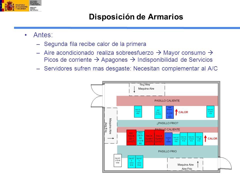 Disposición de Armarios Antes: –Segunda fila recibe calor de la primera –Aire acondicionado realiza sobreesfuerzo Mayor consumo Picos de corriente Apa