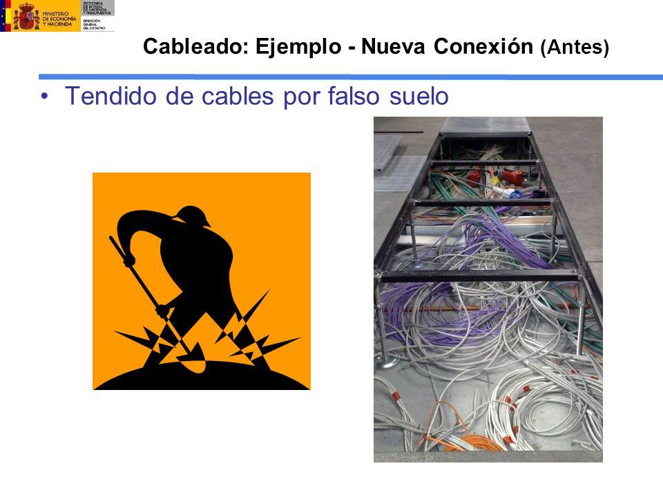 Cableado: Ejemplo - Nueva Conexión (Antes) Tendido de cables por falso suelo