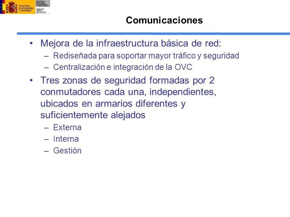 Comunicaciones Mejora de la infraestructura básica de red: –Rediseñada para soportar mayor tráfico y seguridad –Centralización e integración de la OVC